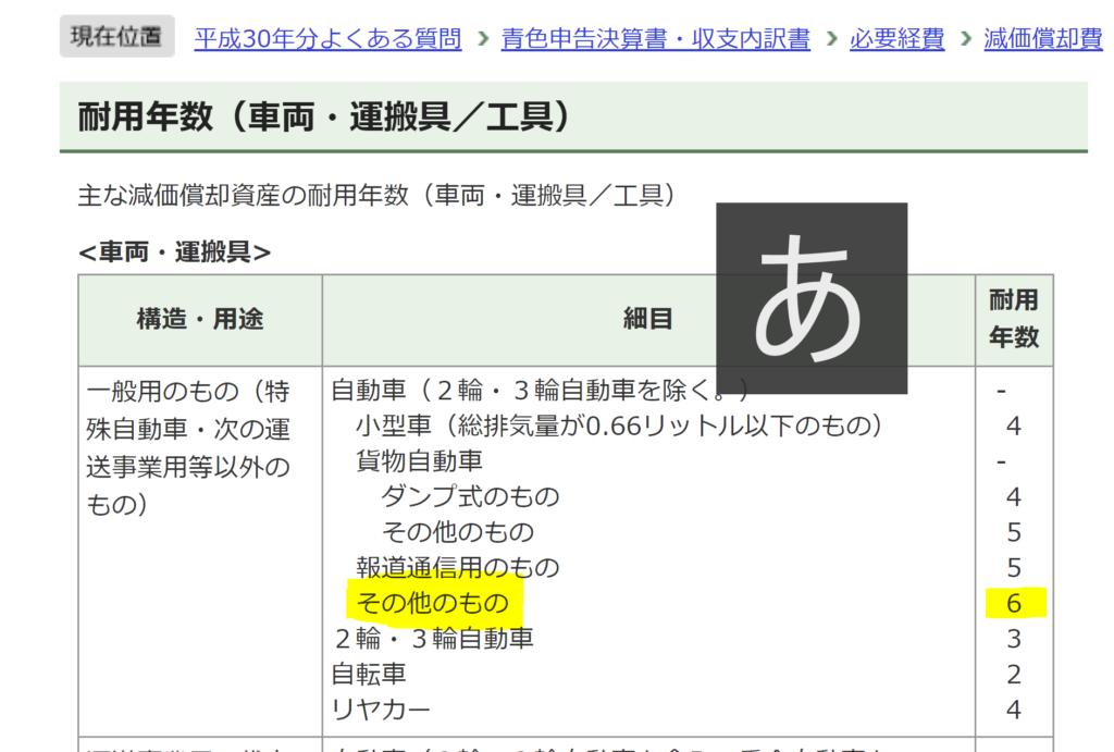 減価 償却 耐用 年数 【確定申告書等作成コーナー】-耐用年数表